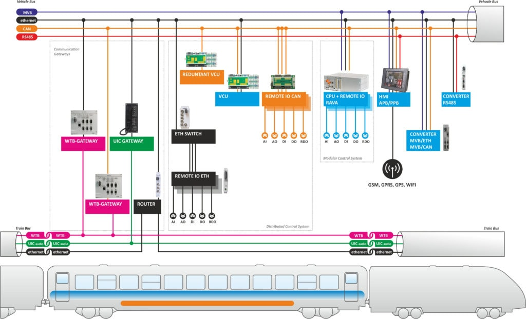 Wiring Diagram For Home Security Camera moreover Linear Advantech Add Inter  Protocol Industrial Iot Options 2016 10 besides Pushbutton 250 V 16 A 1 X OffOn InterBaer 3658 25022 IP65 Momentary 1 Pcs furthermore Wiring Diagram Access Control Device as well Bodbyn Hvit C97caeb0fb7011e78de4adda3d6f2529. on inter s ip systems